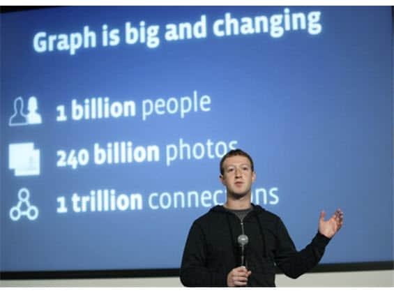 Facebook Graph stats