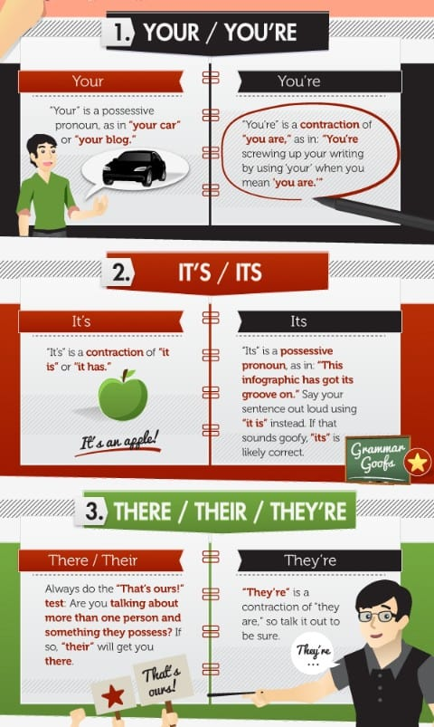copyblogger-grammar-goofs-infographic